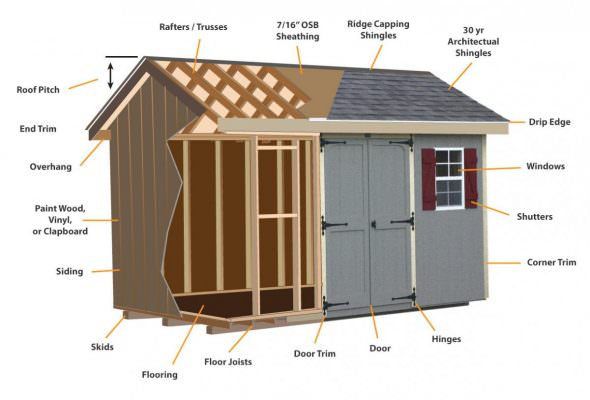 Custom Shed Builder
