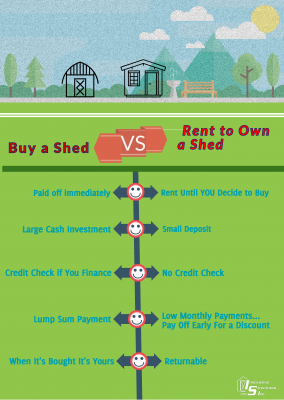 Colorado Rent to Own Sheds from Colorado Shed Company